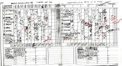 Baseball scorecard
