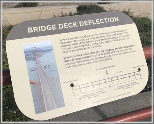 Golden Gate Bridge deflection plaque